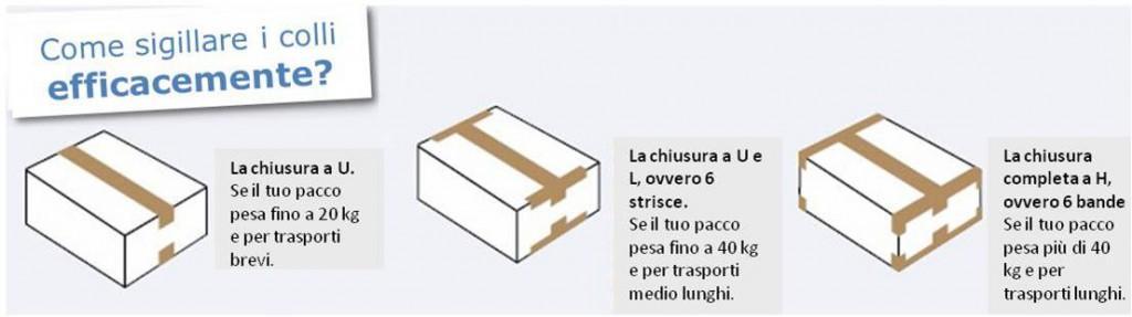 Come sigillare le scatole