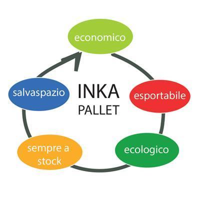I pregi degli INKA pallet