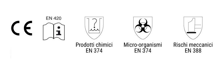 simboli guanti da lavoro